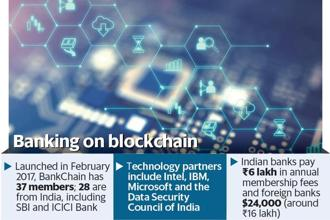 Technology partners for BankChain's blockathon include Intel, IBM, Microsoft and the Data Security Council of India. Graphic: Vipul Sharma/Mint
