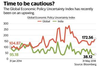 The Global Economic Policy Uncertainty Index has recently been on an upswing. Graphic: Mint