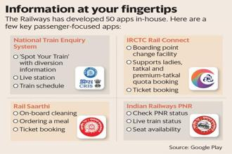 Google Play has over 250 railway apps and close to 50 of them have been developed by Indian Railways. Graphic: Mint