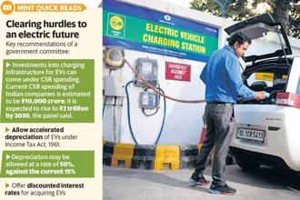 The government, which is not going to formulate an India EV policy, decided to work on an action plan for promotion of electric vehicles. Photo: Pradeep Gaur/Mint; Graphic: Subrata Jana/Mint
