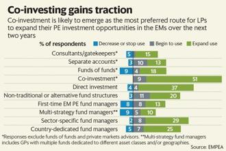 PE firms are emerging as intermediaries for their investors keen on increasing their investments in India.