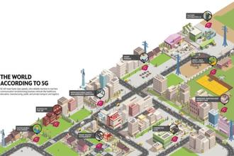5G will make possible secure connectivity between devices other than smartphones, such as sensors, vehicles, robots, and drones