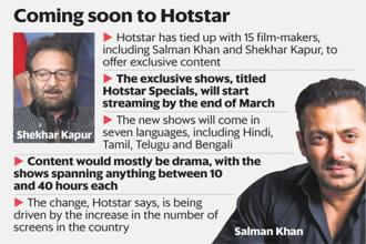 Hotstar has tied up with 15 filmmakers, including Salman and Shekhar Kapur, to offer original content. Graphic: Mint