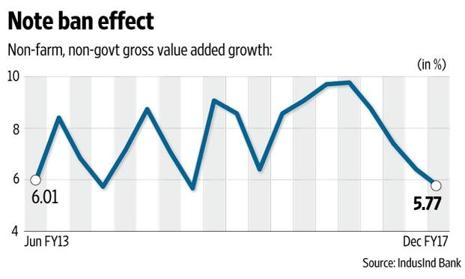Graphic: Naveen Kumar Saini/Mint