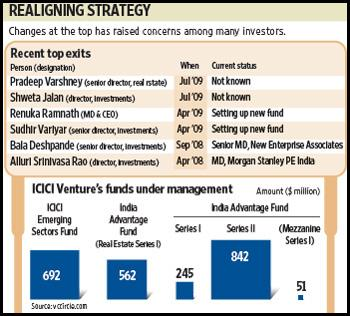The change at the top level of ICICI Venture, a subsidiary of India's largest private sector lender ICICI Bank Ltd, has reportedly raised concerns among many investors. Ahmed Raza Khan / Mint