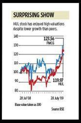 The company's shares fell by 8% after the June quarter results of Hindustan Unilever Ltd were announced. Ahmed Raza Khan / Mint