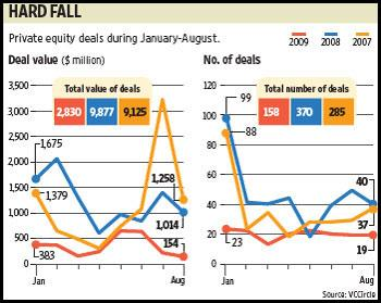 Graphics: Ahmed Raza Khan / Mint