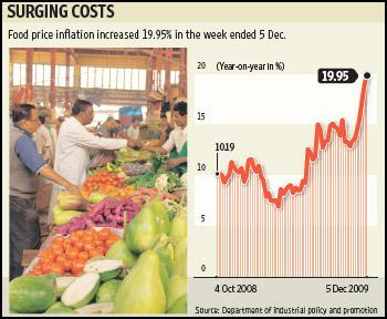Photo: Madhu Kapparath/Mint; Graphic: Sandeep Bhatnagar/Mint