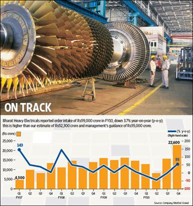 Graphic: Ahmed Raza Khan/Mint