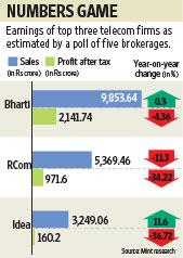 Graphic: Naveen Kumar Saini / Mint
