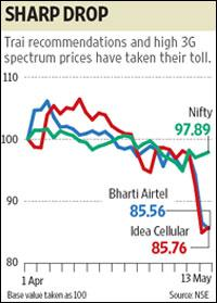Graphic: Yogesh Kumar/Mint