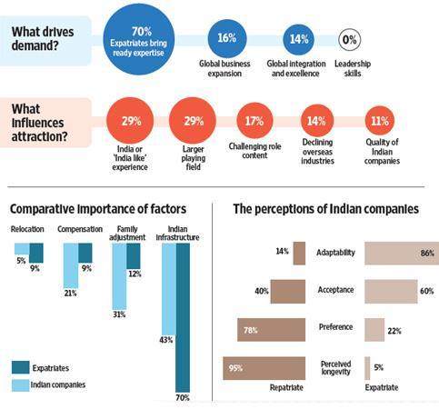 Graphic: Ahmed Raza Khan / Mint
