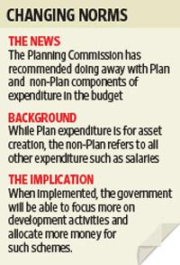 plan and non plan expenditure pdf