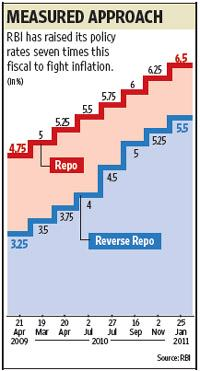Reverse repo rate Definition: Reverse repo rate is the rate at which the central bank of a country (Reserve Bank of India in case of India) borrows money from commercial banks within the country.
