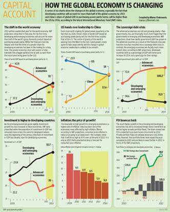 Graphic by Ahmed Raza Khan/Mint