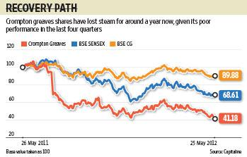 Graphic by Sandeep Bhatnagar/Mint
