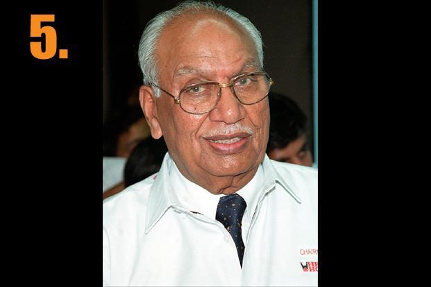 Brijmohan Lall Munjal, chairman of Hero Motocorp, received compensation of <span style=