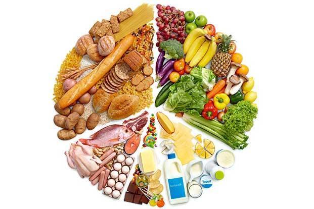 Diet  621x414