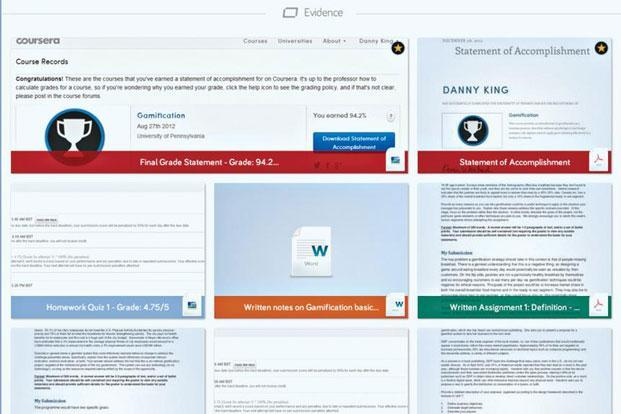 how to build your cv online - How To Create Cv Online