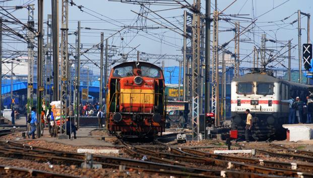 Brief History of Indian Railways