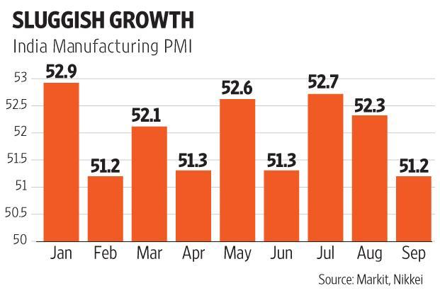Graphic by Prajakta Patil/Mint