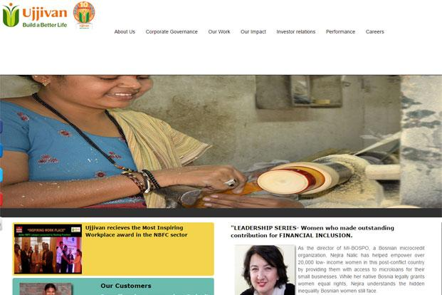 Research papers on microfinance