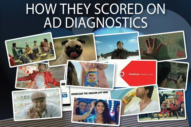 The ad diagnostics score is not used to rate the ads, but is provided to help advertisers understand how successful their ads have been in breaking through the clutter.