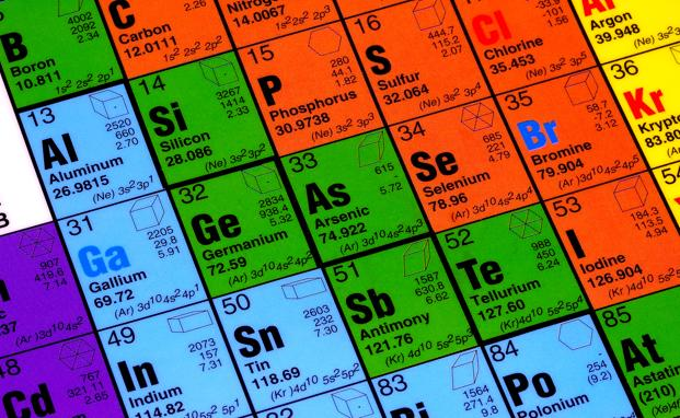 Nihonium Moscovium Tennessine And Oganesson To Join Periodic Table
