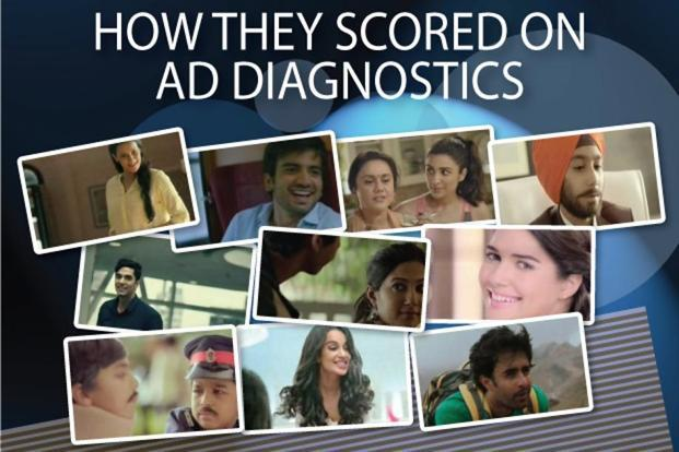 The ad diagnostics score is not used to rate the ads, but is provided to help advertisers understand how successful their ads have been in breaking through the clutter. The ad diagnostics score is an average of an ad's likeability, enjoyment, believability and claims score.