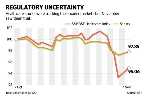 Only when the first set of charges are filed will investors get some idea of what the US Department of Justice has found, whether the charges are grave and, as a corollary, the likely action.  Graphic: Naveen Kumar Saini/Mint