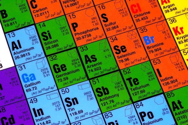 All the discovered elements after 104 are synthetic ones produced through laboratory experiments.