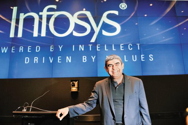 """There are no questions from clients,"" Infosys CEO Vishal Sikka said. Photo: Aniruddha Chowdhury/Mint"