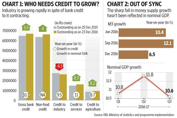 Economists have said that the demonetisation of high-value currency notes has been a monetary shock to the economy. Graphic: Subrata Jana/Mint