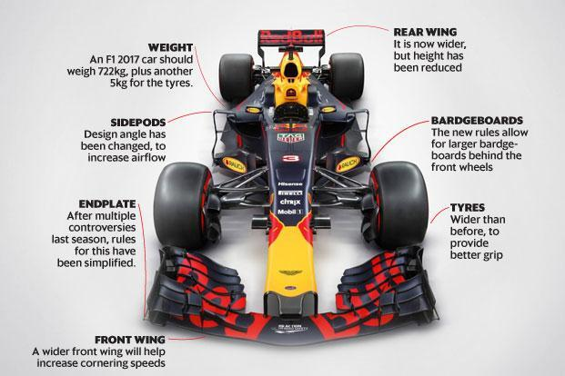 The 2017 cars are wider, heavier, and perhaps more aggressive-looking too.