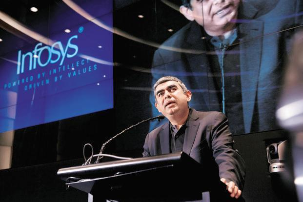 According to Infosys' financial statements that outline compensation to key executives, Sikka received only $3.68 million of the $8 million variable component that he was promised. Photo: Mint