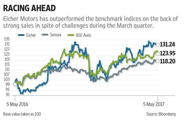 Profitability rode the benefits of higher production volumes. Graphic by Sarvesh Kumar Sharma/Mint