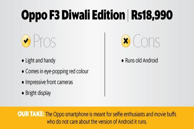 There is more to the F3 Diwali Edition than the unique red exterior such as the impressive display, steady performance and powerful front facing cameras.