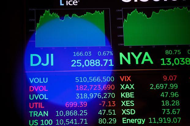 The Dow shot above 25,000 points for the first time on Thursday. The Dow broke through five 1,000-point barriers in 2017, on its way to a 25% gain for the year. Photo: Bloomberg