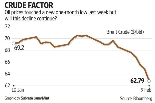 There are signs and portents that the high crude prices are bringing forth more supply.
