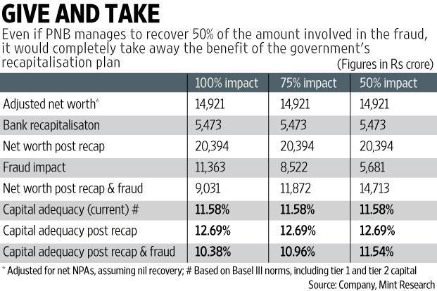 Graphic: Prajakta Patil/Mint