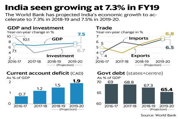 technology development in india in last 10 years Last 10 years were the best in india's economic history, says p chidambaram it's expected that ruling politicians should, on poll eve, make tall claims about their government's achievements jan.