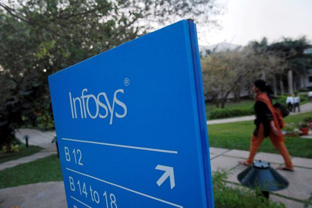 On Friday, Infosys shares rose 0.58%, or Rs6.75, to Rs1,169.00 on the BSE while the benchmark Sensex gained 0.27%, or 91.52 points, to end the day at 34,192.65. Photo: Reuters