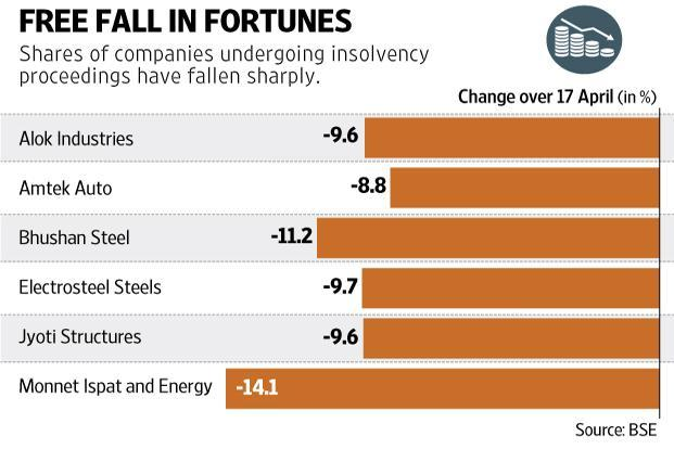 Minority shareholders may think they are getting a raw deal but that's incorrect. Graphic: Vipul Sharma/Mint