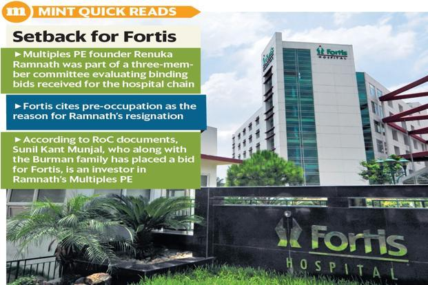 Fortis board to meet Friday to evaluate binding bids