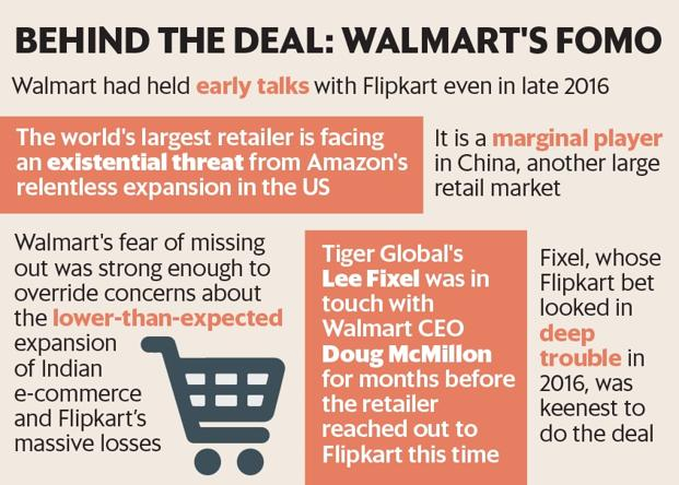 Walmart, Flipkart seal $16 bn e-commerce deal