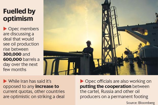Opec members are discussing a deal that could see oil production rise between 300,000 and 600,000 barrels a day over the next few months. Graphic: Mint