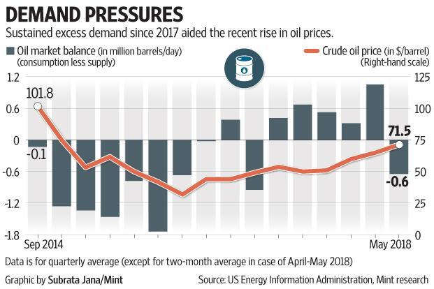 Opec meet end global oil prices
