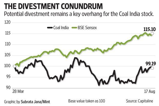 The potential government stake sale remains a key overhang on Coal India share prices.