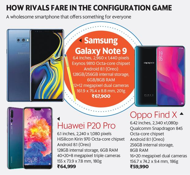 Android Pie: Android Pie Note 9 Exynos