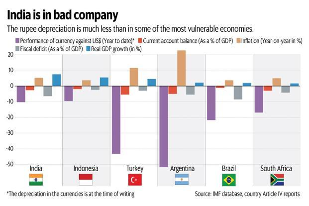 A whiff of danger in the financial markets
